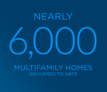 Nearly 6,000 multifamily homes delivered to date.